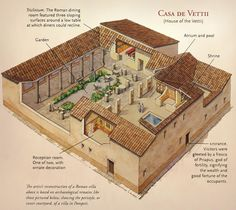 Architectural layout of the Roman villa, House of the Vettii, Pompeii