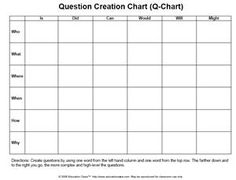 This site has posters and bookmarks for Reciprocal teaching
