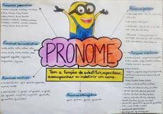 Vem conferir esse mapa mental maneiro que vai te ajudar a entender todos os conceitos importantes sobre o pronome para mandar bem na prova!