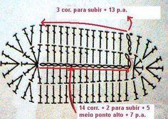 Sola para sapatinho de bebê recém-nascido - Entre Panos e Barrados Artesanato em Crochê e Pintura