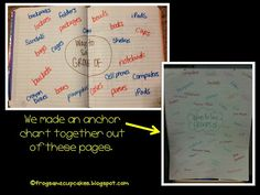Math Notebooking - anchor charts are done by students as well