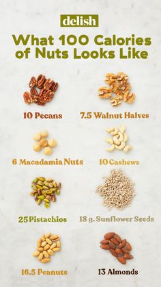 This Is What 100 Calories Of Nuts Looks Like Here's how many nuts you can get for 100 calories. For instance, you can have 10 pecans for 100 calories or 25 pistachios for 100 calories. Get the full information at… Continue Reading → Sport Nutrition, Diet And Nutrition, Health And Nutrition, Nutrition Guide, Complete Nutrition, Holistic Nutrition, Proper Nutrition, Nuts Nutrition Facts, Universal Nutrition