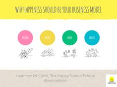 Why happiness should be your business model by Spook Studio via slideshare