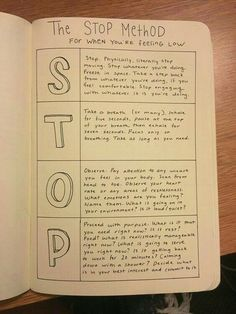 Positive Psychologie TOP 14 Bullet Journal Ideas for coping with mental health, # coping Bulletins, Coping Skills, Self Improvement, Self Help, Avon, Coaching, Inspirational Quotes, Thoughts, How To Plan