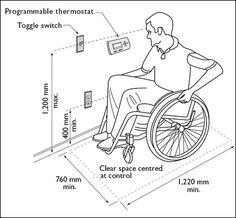 Optimal Reach Range 4 Controls
