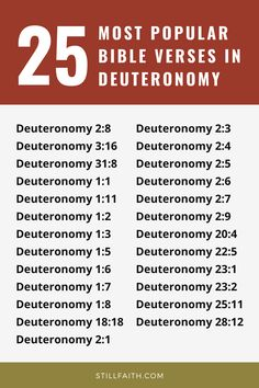 Top Bible Verses, Popular Bible Verses, Book Of Deuteronomy, Book Of Genesis, Most Popular, Reading, Quotes, Books, Quotations