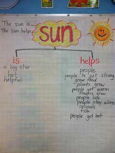 Sun Unit