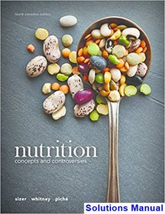 Solutions Manual for Nutrition Concepts and Controversies Canadian 4th Edition by Sizer IBSN 9780176705480