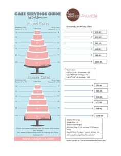Image detail for -Lovebaked-Cake-Pricing-Chart-3-13