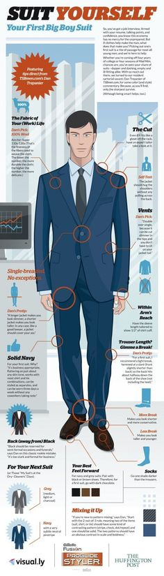 Investing in your first suit is a right-of-passage for many young professionals. This infographic will help you get the cut and color perfect! - Learn how I made it to 100K in one months with e-commerce!