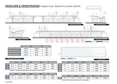 Cash Counter Design in Front side Elevation & Section side elevation, & Plan Lay-outt design. Belfast, Autocad, Helsinki, Calgary, Cash Counter Design, Budapest, Most Efficient Solar Panels, Flat Plan, Las Vegas