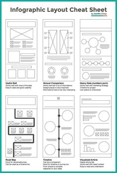 Layout Cheat Sheet for Infographics : Visual arrangement tips Good visual arrang. Layout Cheat Sheet for Infographics : Visual arrangement tips Good visual arrangement puts together design objects i Layout Design, Design De Configuration, Graphisches Design, Graphic Design Tips, Good Design, Web Layout, How To Design, Web Design Basics, Logo Design Tips