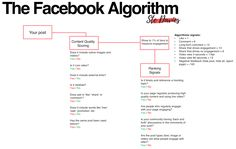 Decoding the Social Media Algorithms. A Guide for Communicators - Facebook Marketing, Internet Marketing, Online Marketing, Social Media Marketing, Digital Marketing, Mark Zukerberg, Marketing Techniques, Community Manager, Growing Your Business