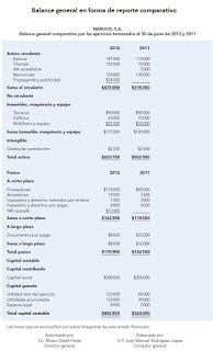 Balance General En Forma De Reporte Comparativo Balance General Estados Financieros Contabilidad