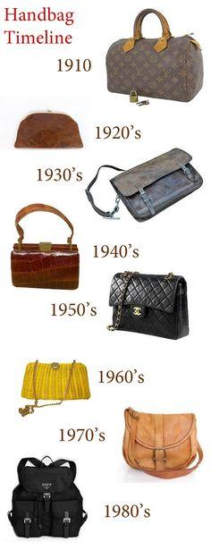 SCARLETT - vegan handbags: History of Handbags - a timeline...