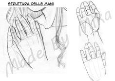 le mani e le loro parti