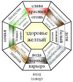 священный восьмиугольник