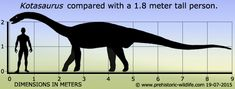 Facts and information about the dinosaur Kotasaurus and thousands of other prehistoric creatures. Prehistoric Wildlife, Prehistoric Creatures, Dragons, Thing 1, Extinct, Creature Design, Facts, Horses, Prehistoric Animals
