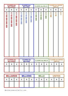 Numeration and measurement tables Montessori Practical Life, Montessori Math, Math 5, Math Class, Multiplication, Fractions, Cycle 3, Math Books, Math Humor