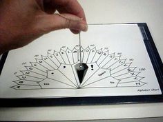 The fine art of dowsing with a pendulum and charts.