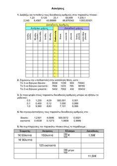 ΜΑΘΗΜΑΤΙΚΑ Homework, Periodic Table, Education, Kids, Math Resources, Young Children, Periodic Table Chart, Boys, Periotic Table