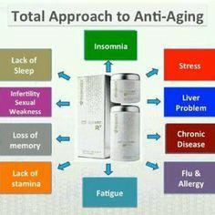 ageLOC R2 for Youth restoration. #health https://www.nuskin.com/content/nuskin/en_PH/products/pharmanex/ageloc/24003901.html