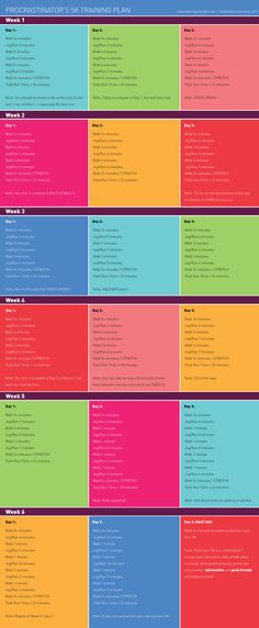 FYF: Procrastinators 6 week 5K Training Plan.. Don't know why I pin this never gonna do it!