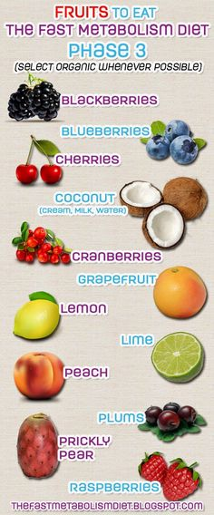 The Fast Metabolism Diet: The Fast Metabolism Diet Phase 3 - Approved Fruits