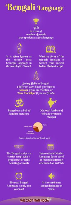 Educational infographic & data visualisation Bengali Language Facts By: www.de Infographic Description Bengali Language Facts By: www. Mother Language Day, First Language, Bengali Culture, Free Infographic, Infographics, Bengali Bride, World Languages, Memories Quotes, English Vocabulary