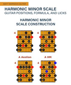 To begin your study of the harmonic minor scale, you're going to learn two ways to build this scale.  Check out the lesson, grab your guitar, and have fun with this one in the practice room! Guitar Scale Patterns, Guitar Strumming Patterns, Minor Scale Guitar, Guitar Scales, Easy Guitar Songs, Jazz Guitar, Acoustic Guitar, Learn Guitar Online, Teach Yourself Guitar