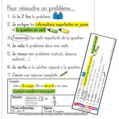 Solving Math word problems: pour résoudre un problème. Math 5, 4th Grade Math, Teaching Math, French Worksheets, Education And Literacy, Math Projects, Math Word Problems, Math For Kids, Elementary Math