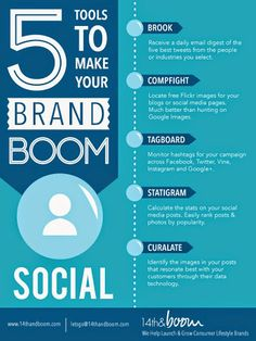5 Social Media Tools to help your Brand. #Curalate #Tagboard #Compfight #Statigram #Brook #Marketing 14th & Boom