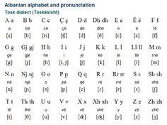 Learn kosovo albanian language phrases