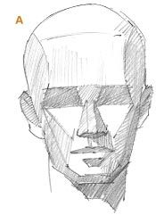 Here is an Artist's Guide to Drawing the Human Head Concentrate first on seeing and drawing basic planes of dark and light; then proceed to smaller shapes and details. Anatomy Sketches, Anatomy Drawing, Anatomy Art, Drawing The Human Head, Drawing Heads, Portrait Sketches, Art Sketches, Art Drawings, Basic Drawing