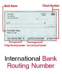Routing numbers of Bmo Harris Bank, N.A Bank Routing