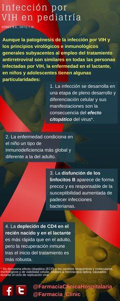 Infección por VIH en pediatría #TuFarmacéuticoInforma Medicine, Hiv Aids