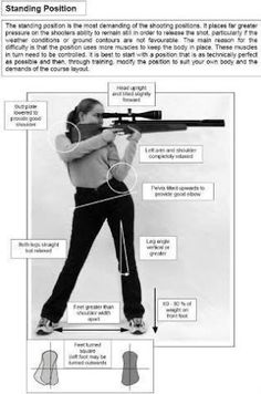 Image result for olympic air rifle best stance