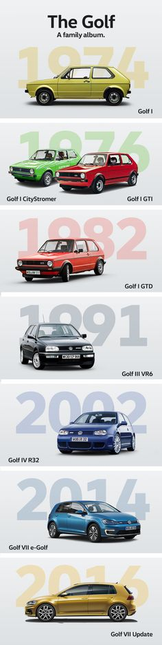 Take a look into the family album of the Golf. Volkswagen has introduced seven generations and sold more than 33 million units of this model. This article in the Volkswagen Magazine presents selected gems from the model history of this iconic compact car.