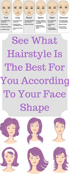 What Hairstyle is Best For You According To Your Face Shape-- I guess I never thought about it before, but I guess the shape of the face would have something to do with how well a hairstyle would suit you.