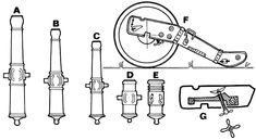 (A-B-C) canons de 12, 8 et 4 livres -(D-E)- obusiers de 6 et de 8 livres -(F)- affût en position -(G)- Détail du système de hausse du canon