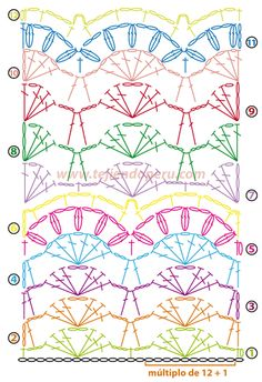 Cómo tejer un punto en dos colores y hebras a crochet Crochet Stitches Chart, Crochet Motif Patterns, Crochet Symbols, Crochet Borders, Crochet Diagram, Knitting Stitches, Crochet Wool, Crochet Granny, Crochet Instructions