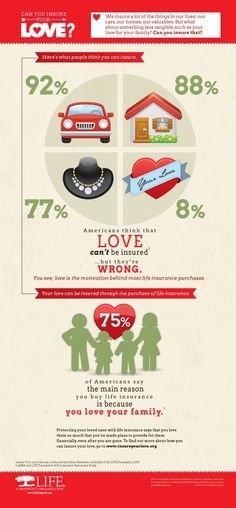 Is it possible to insure your love? Check out this infographic for the answer.