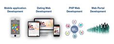 We help you strategize, develop and maintain your web portal development ventures professionally with our comprehensive Web Portal Development Services…!
