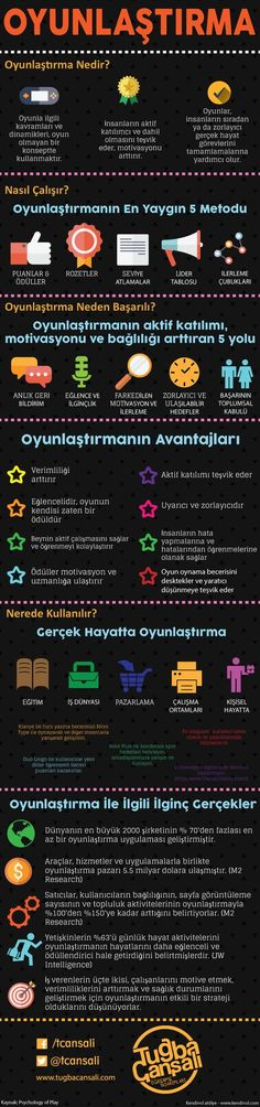 Oyunlaştırma – My Pins Page I School, Primary School, Kids Education, Special Education, Program Management, Teaching Skills, Flipped Classroom, Montessori Toddler, Class Activities