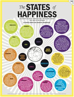 The State of Happiness