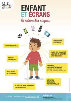 centralization of posters and infographics on screens and prevention - centralization of posters and infographics on screens and prevention - Autism Education, Education Positive, Social Stories, Kids And Parenting, Communication, Poster, Positivity, Family Guy, Teaching