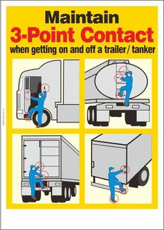 A transportation safety poster with safety reminder: Maintain 3 point contact when getting on and off a trailer / tanker. Safety Talk, Safety Meeting, Health And Safety Poster, Safety Posters, Safety Slogans, Construction Safety, Industrial Safety, Safety Training, Workplace Safety