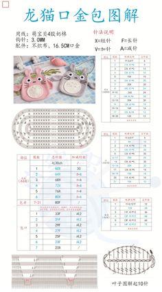 [루밍] 토토로 파우치/토토로 프레임가방 (+도안) : 네이버 블로그 Crochet Phone Cover, Crochet Pouch, Crochet Keychain, Crochet Purses, Crochet Dolls, Crochet Totoro, Kawaii Crochet, Crochet Disney, Octopus Crochet Pattern