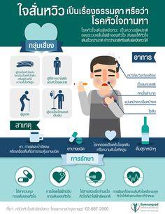 ใจสั่นหวิวเป็นเรื่องธรรมดา หรือว่าโรคหัวใจถามหา