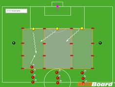 Defensive Technique and Tactic Progression Session to introduce and practice individual and team defensive principals. Each section builds on the previous. The outline can be followed on a daily basis and content modified to fit the needes of  your team. #soccer #football #drills #drillboard